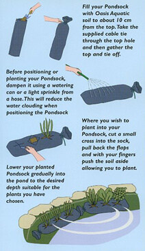 Pond planter sock